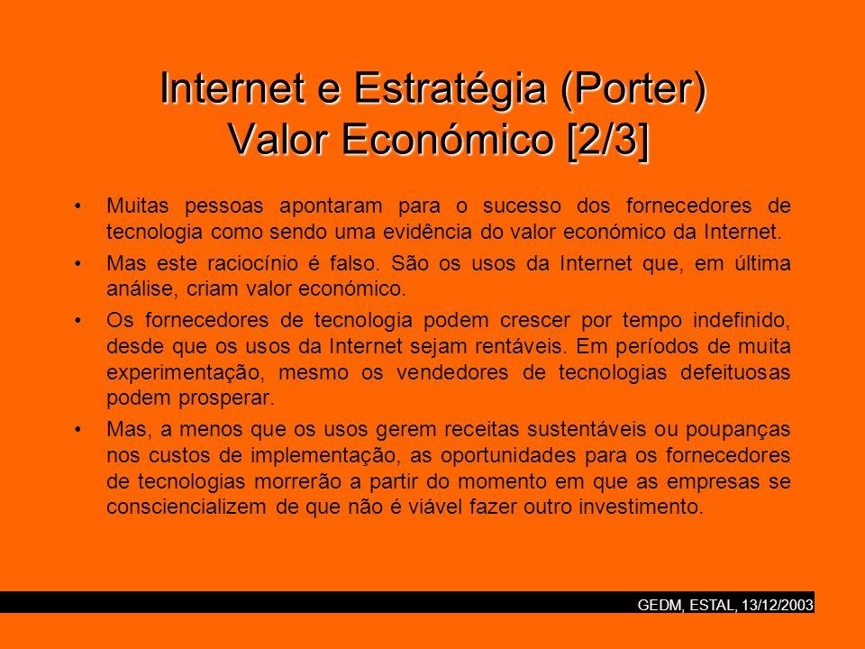 Internet e Estratégia (Porter) Valor Económico [2/3]